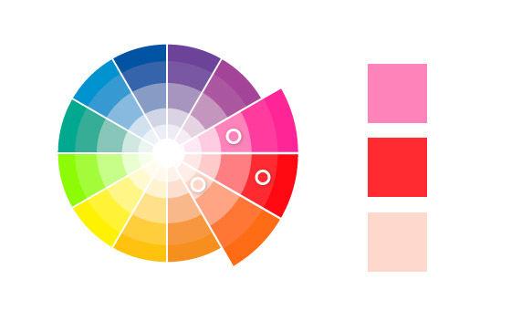 Ako si vybrať vhodnú farebnú kombináciu.